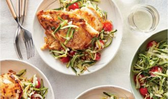 Chicken Breast Healthy 20 Minute Dinners: What to Cook (June 15-19)